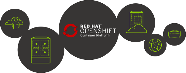 openshift_enterprise