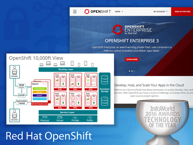 toy-2016-red-hat-openshift-100638436-orig